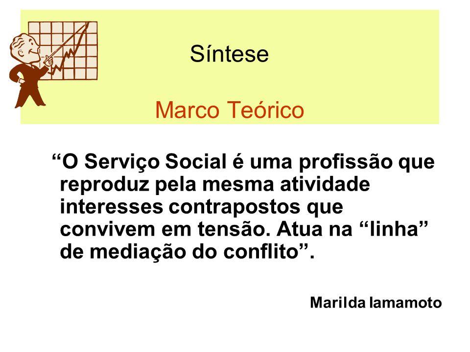 Síntese Marco Teórico