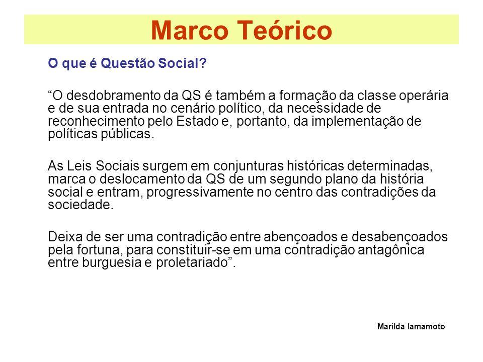 Marco Teórico O que é Questão Social