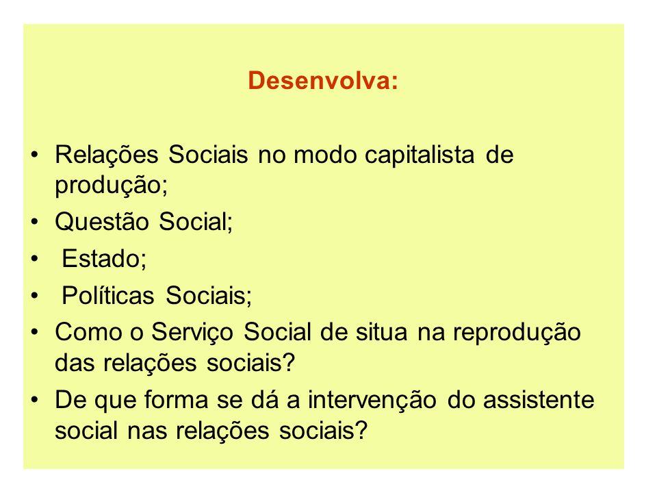 Desenvolva: Relações Sociais no modo capitalista de produção; Questão Social; Estado; Políticas Sociais;
