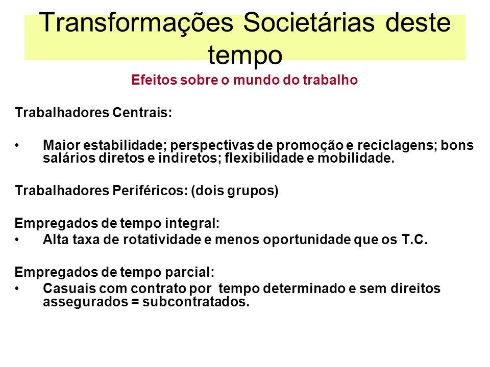 Transformações Societárias deste tempo
