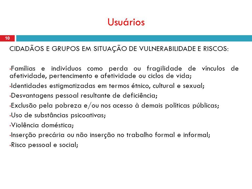 Usuários CIDADÃOS E GRUPOS EM SITUAÇÃO DE VULNERABILIDADE E RISCOS: