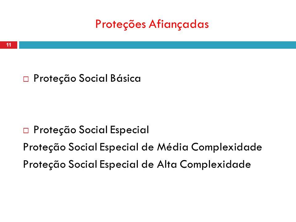 Proteções Afiançadas Proteção Social Básica Proteção Social Especial