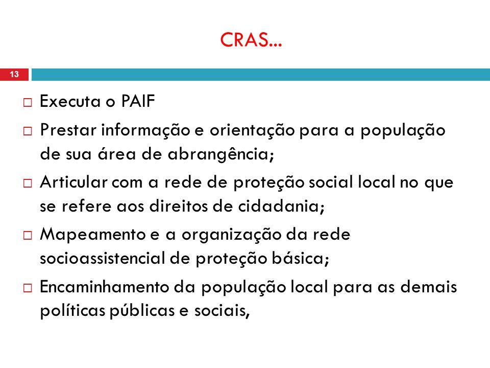 CRAS... Executa o PAIF. Prestar informação e orientação para a população de sua área de abrangência;