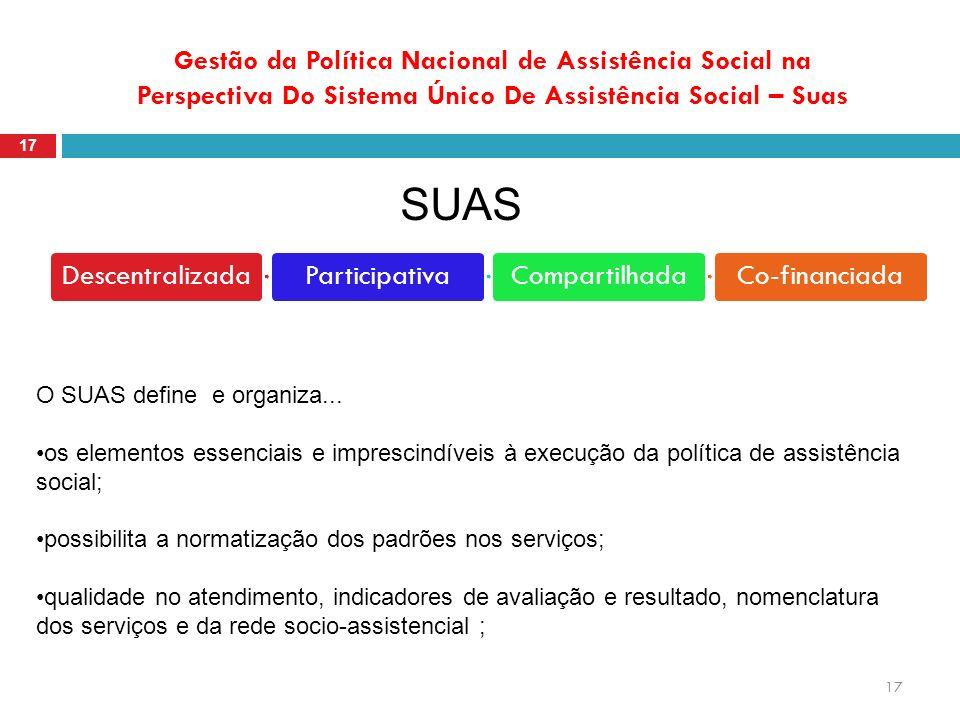 Gestão da Política Nacional de Assistência Social na Perspectiva Do Sistema Único De Assistência Social – Suas