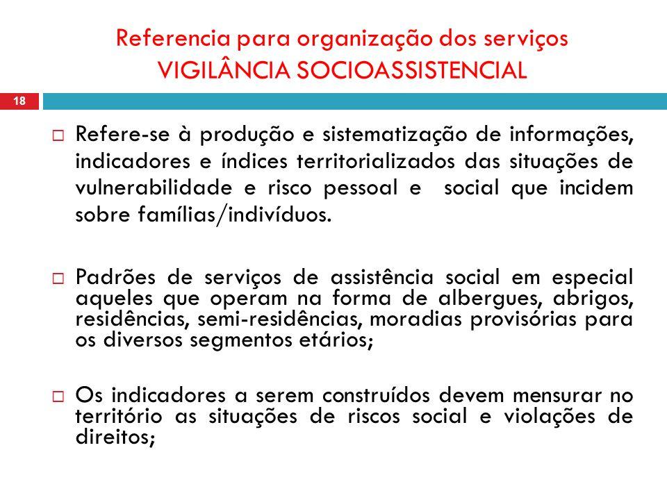 Referencia para organização dos serviços VIGILÂNCIA SOCIOASSISTENCIAL