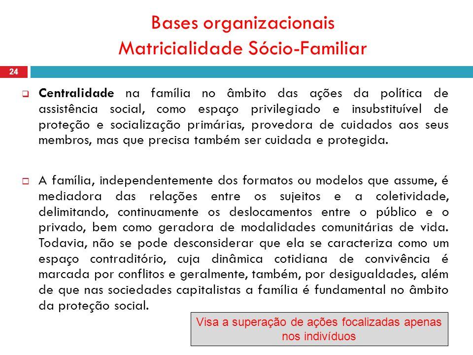 Bases organizacionais Matricialidade Sócio-Familiar