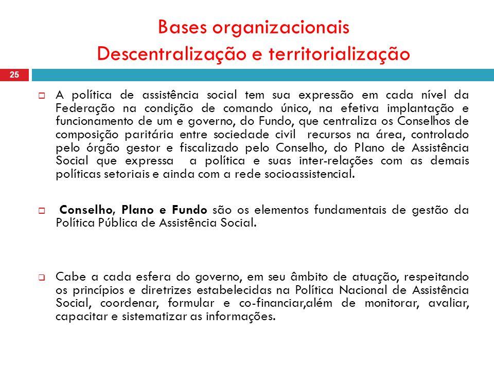 Bases organizacionais Descentralização e territorialização