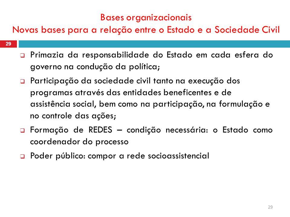 Bases organizacionais Novas bases para a relação entre o Estado e a Sociedade Civil