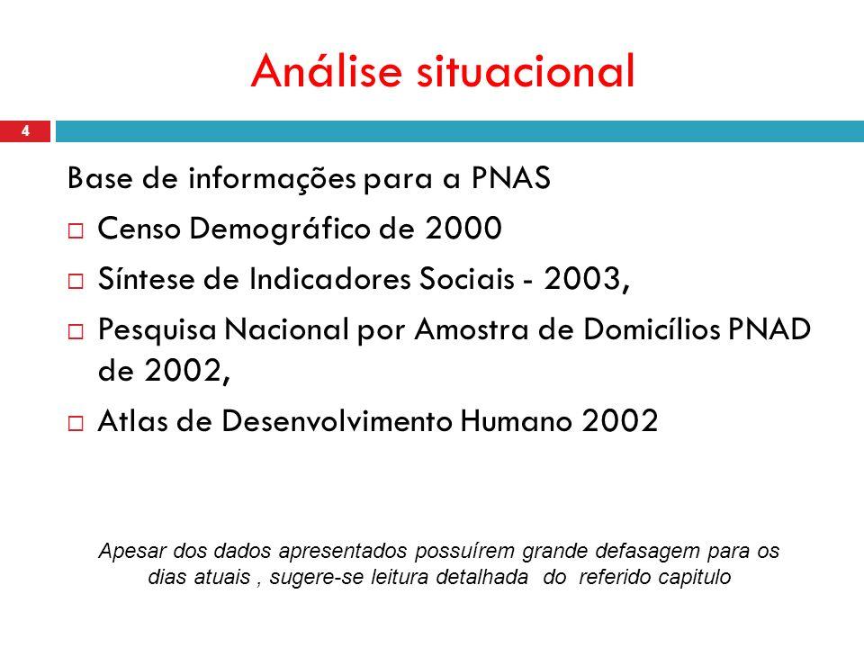 Análise situacional Base de informações para a PNAS