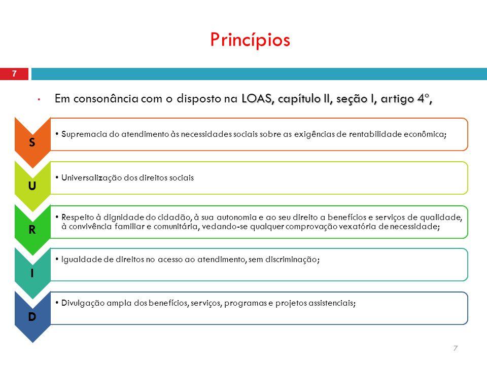 Princípios Em consonância com o disposto na LOAS, capítulo II, seção I, artigo 4º, S.