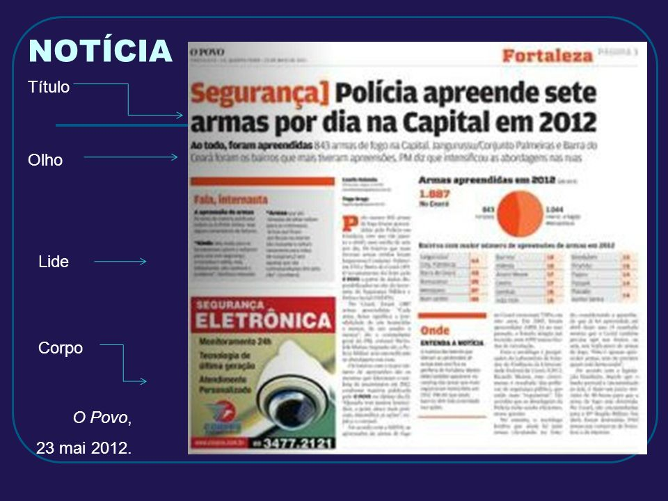 NOTÍCIA Título Olho Lide Corpo O Povo, 23 mai 2012.