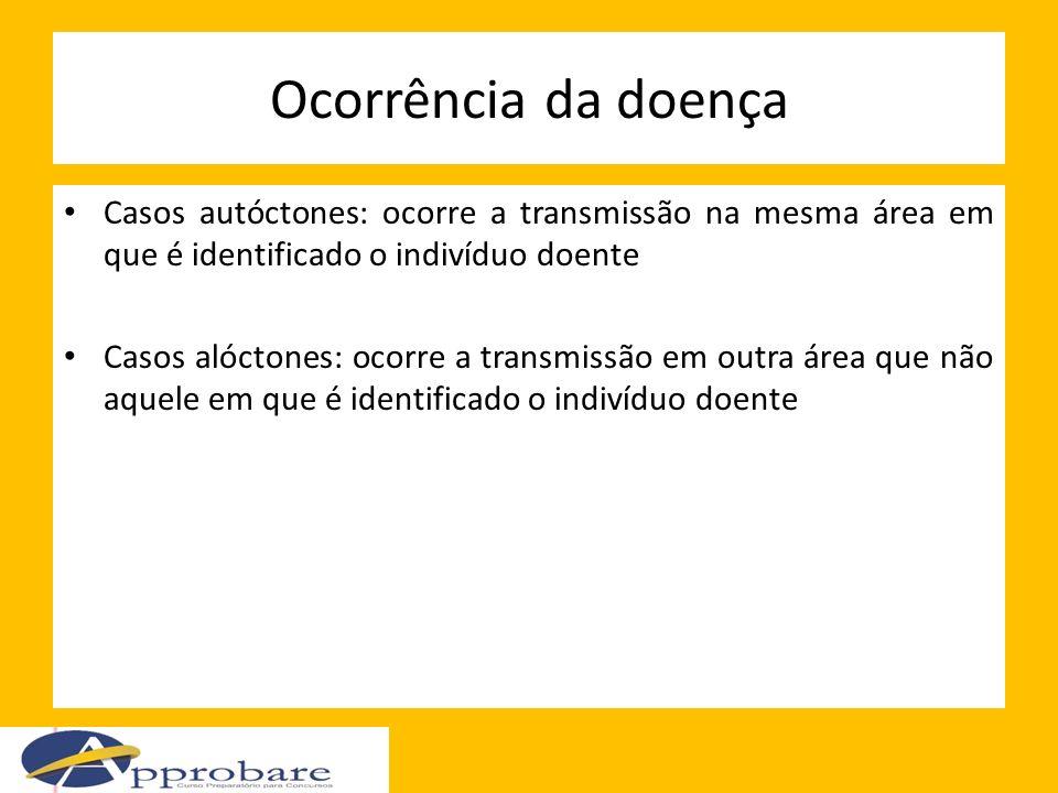 Ocorrência da doença Casos autóctones: ocorre a transmissão na mesma área em que é identificado o indivíduo doente.