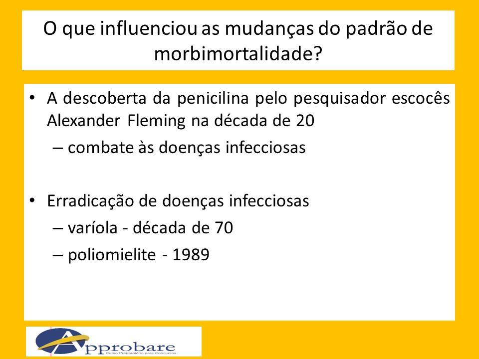 O que influenciou as mudanças do padrão de morbimortalidade