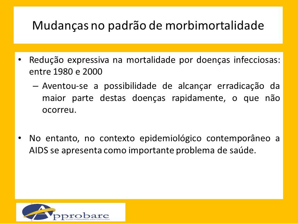 Mudanças no padrão de morbimortalidade