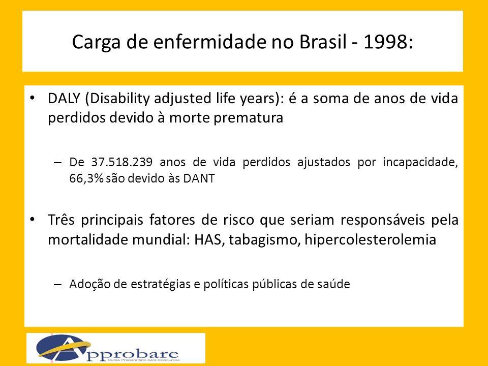 Carga de enfermidade no Brasil - 1998: