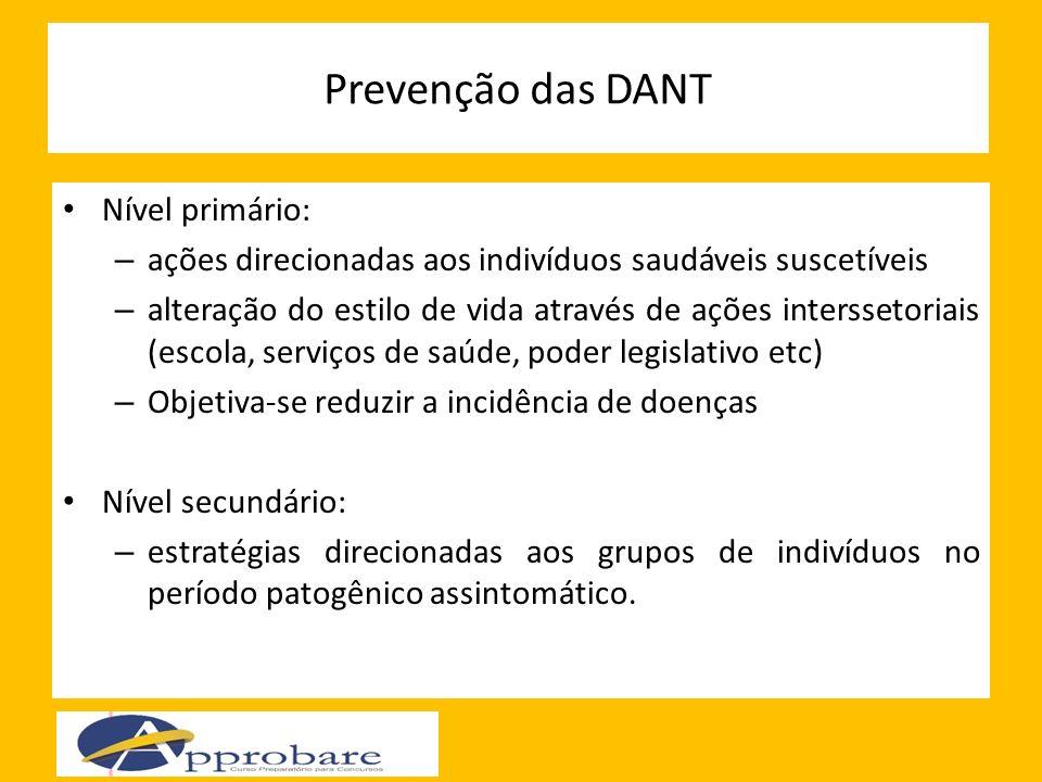 Prevenção das DANT Nível primário: