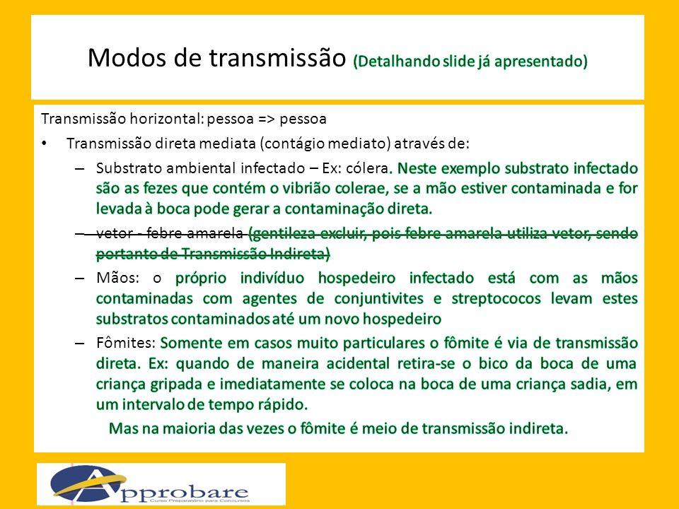 Modos de transmissão (Detalhando slide já apresentado)