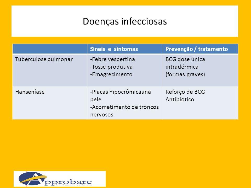 Doenças infecciosas Sinais e sintomas Prevenção / tratamento
