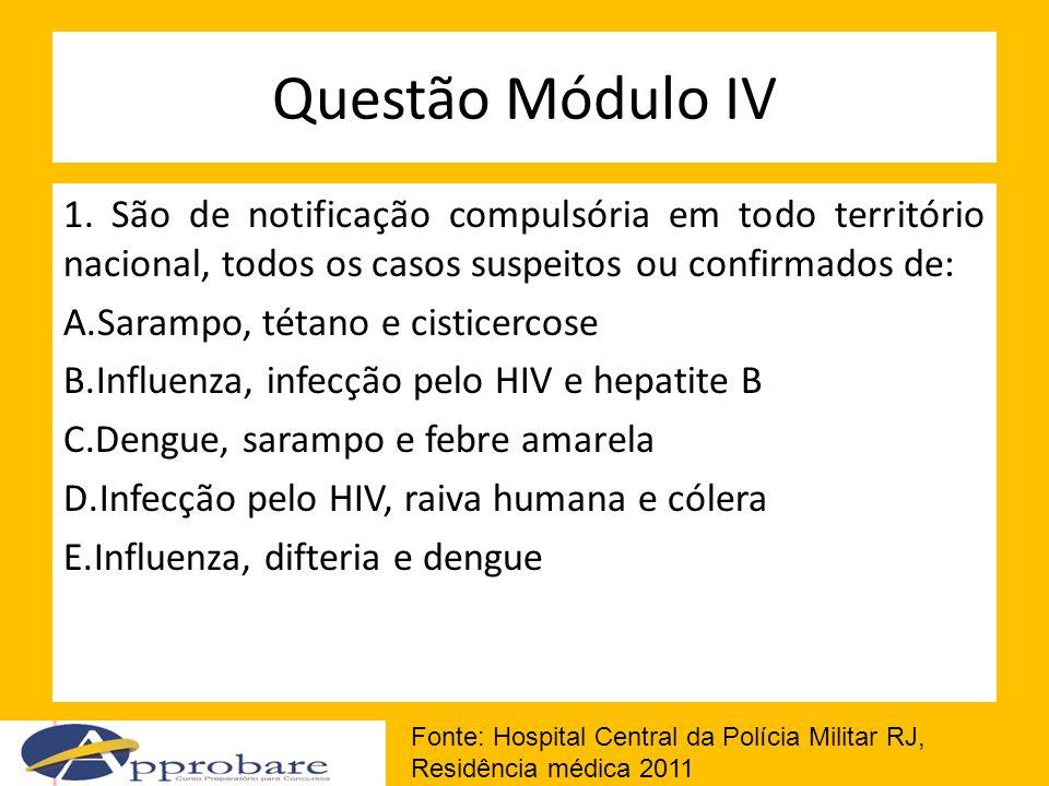 Questão Módulo IV 1. São de notificação compulsória em todo território nacional, todos os casos suspeitos ou confirmados de: