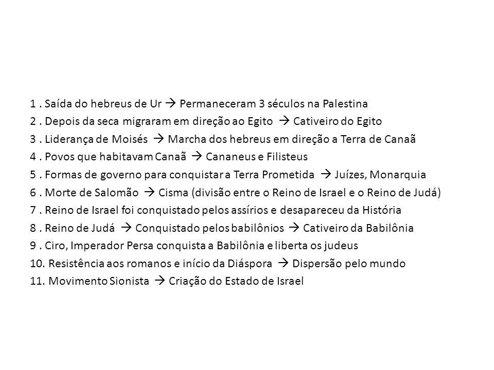 1. Saída do hebreus de Ur  Permaneceram 3 séculos na Palestina 2