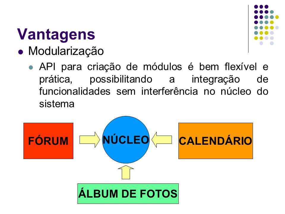 Vantagens Modularização NÚCLEO FÓRUM CALENDÁRIO ÁLBUM DE FOTOS