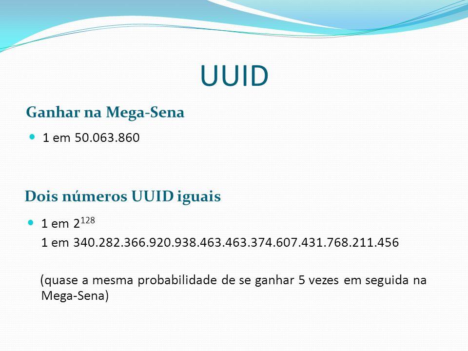 UUID Ganhar na Mega-Sena Dois números UUID iguais 1 em 50.063.860