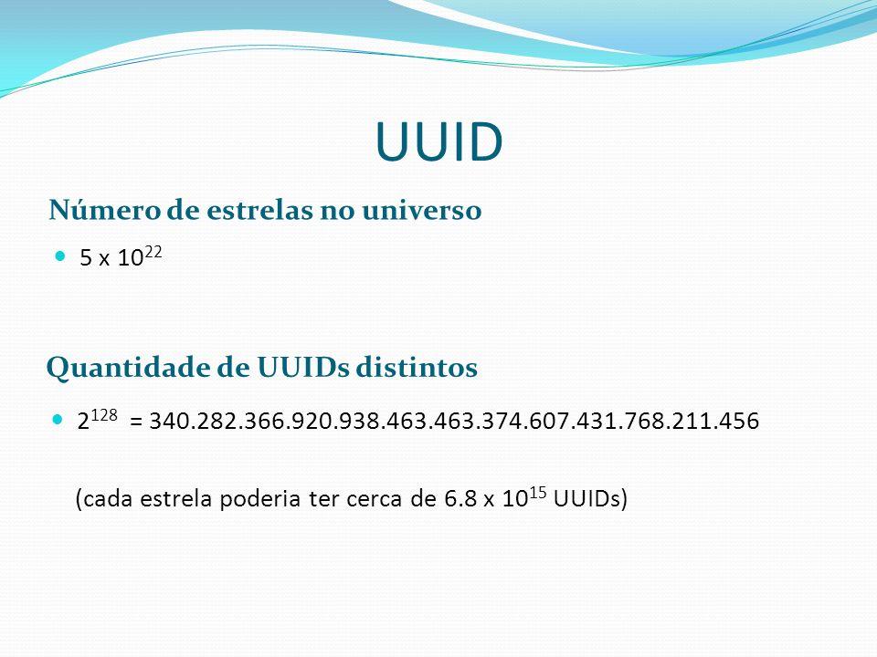 UUID Número de estrelas no universo Quantidade de UUIDs distintos