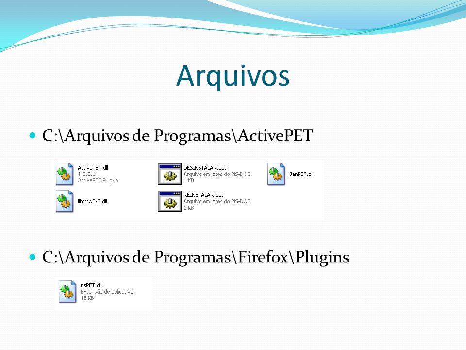Arquivos C:\Arquivos de Programas\ActivePET