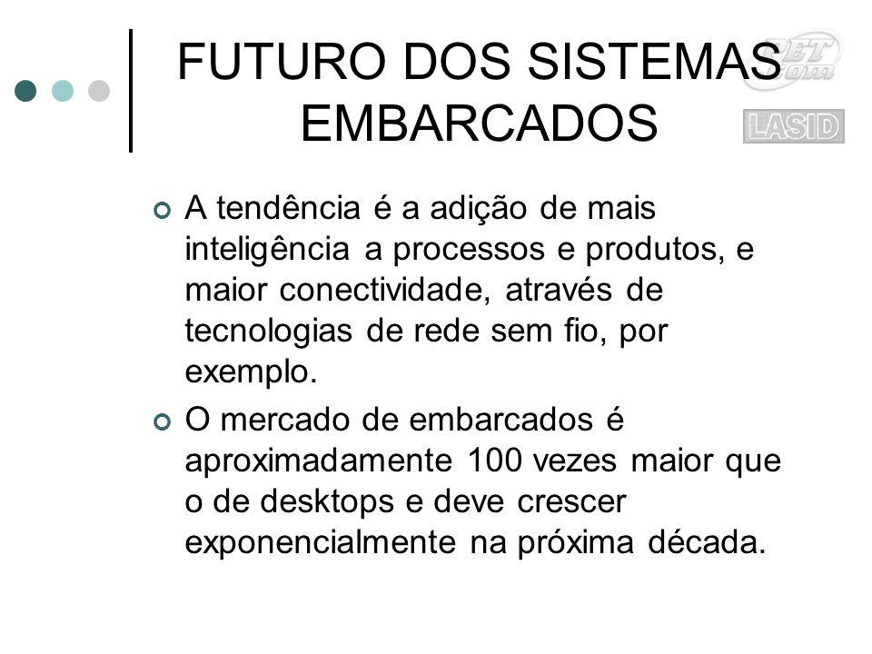 FUTURO DOS SISTEMAS EMBARCADOS