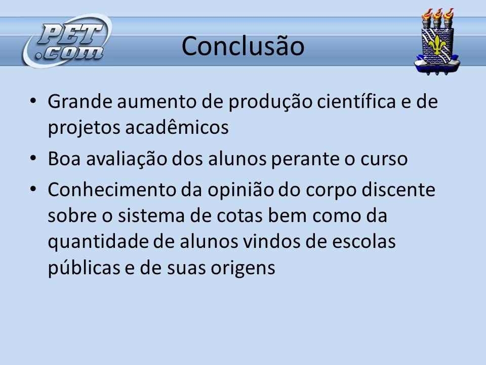 Conclusão Grande aumento de produção científica e de projetos acadêmicos. Boa avaliação dos alunos perante o curso.