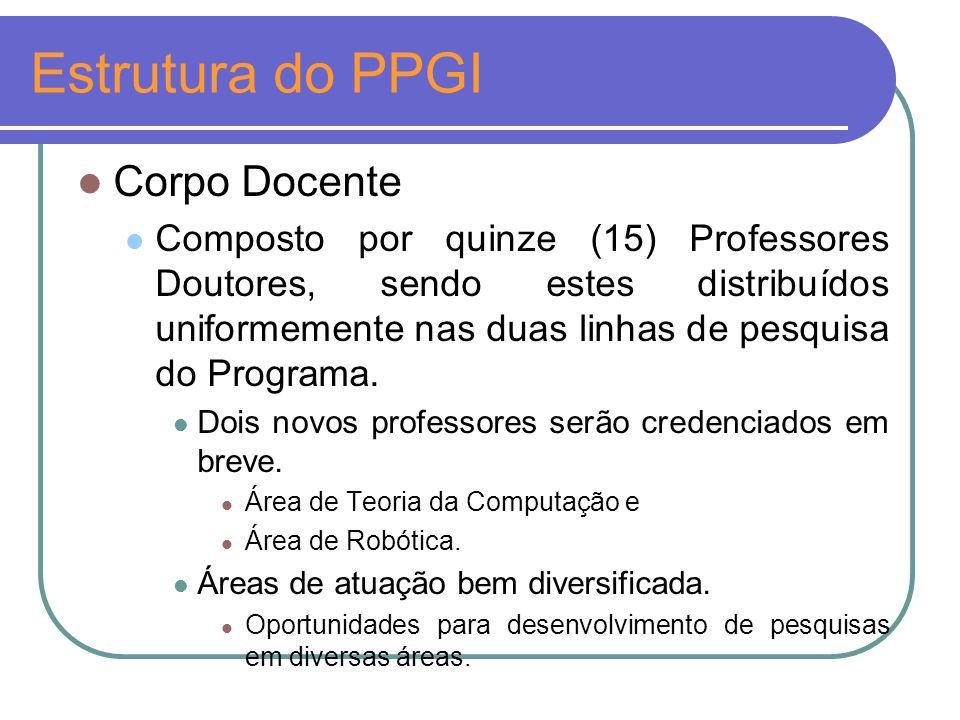 Estrutura do PPGI Corpo Docente