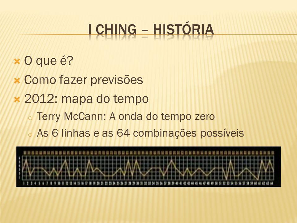 I ching – história O que é Como fazer previsões 2012: mapa do tempo