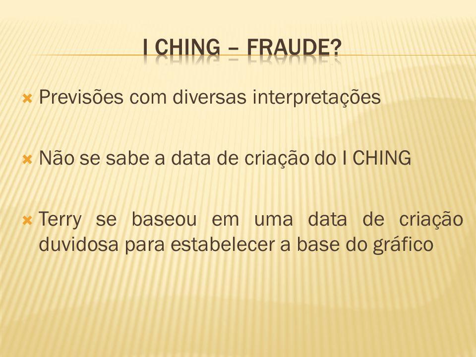 I ching – fraude Previsões com diversas interpretações