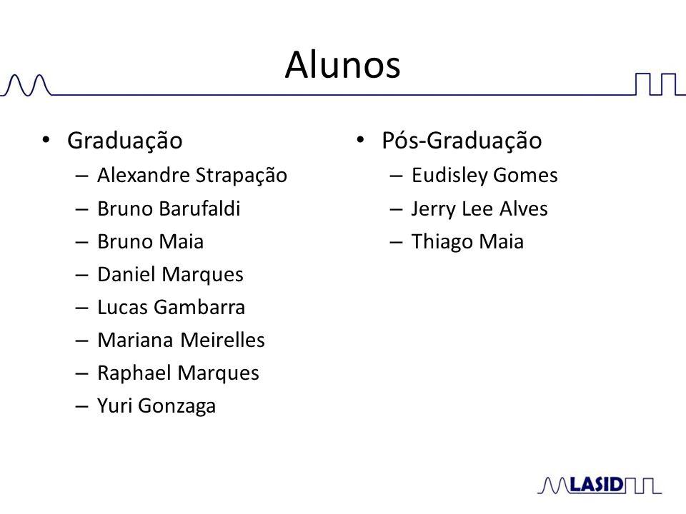 Alunos Graduação Pós-Graduação Alexandre Strapação Bruno Barufaldi