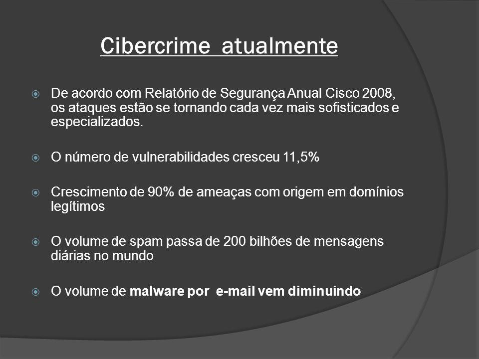 Cibercrime atualmente