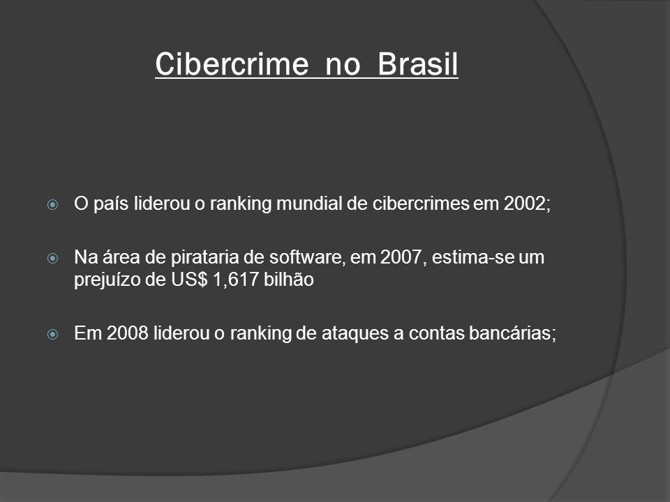 Cibercrime no Brasil O país liderou o ranking mundial de cibercrimes em 2002;