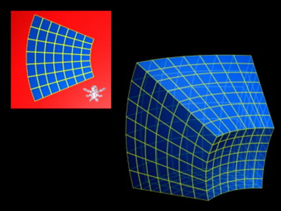 Curvatura do universo O quadrado torcido continua 2d, ele ainda não eh 3D.
