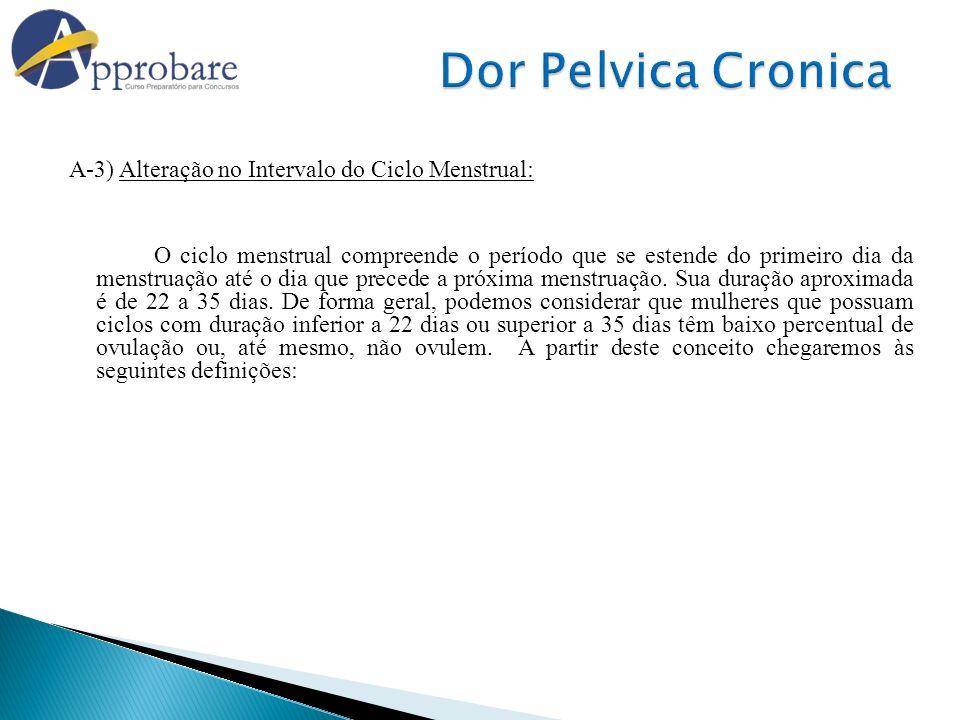 Dor Pelvica Cronica A-3) Alteração no Intervalo do Ciclo Menstrual: