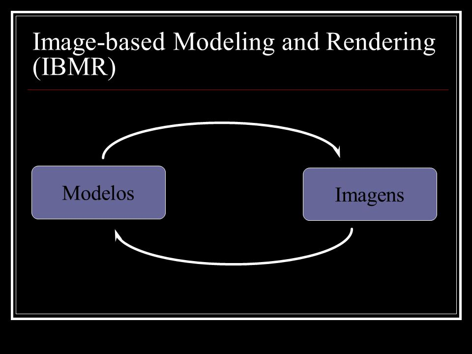 Image-based Modeling and Rendering (IBMR)