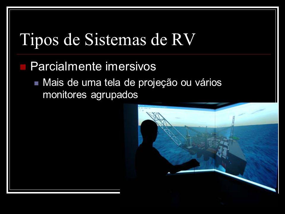 Tipos de Sistemas de RV Parcialmente imersivos