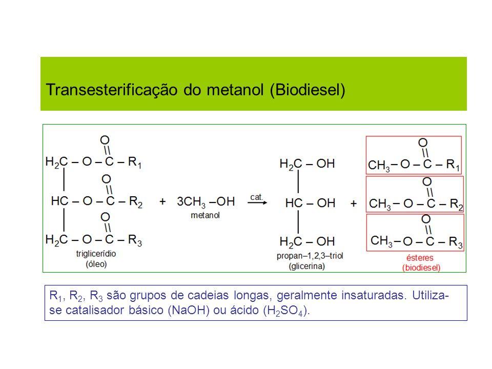 Transesterificação do metanol (Biodiesel)