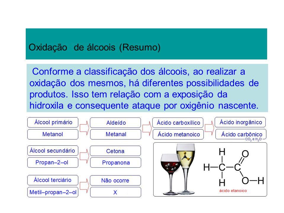 Oxidação de álcoois (Resumo)