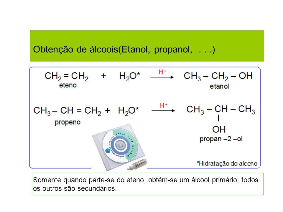 Obtenção de álcoois(Etanol, propanol, . . .)