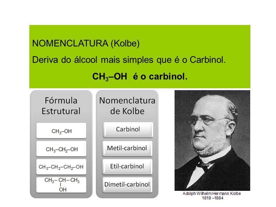 NOMENCLATURA (Kolbe) Deriva do álcool mais simples que é o Carbinol. CH3–OH é o carbinol.