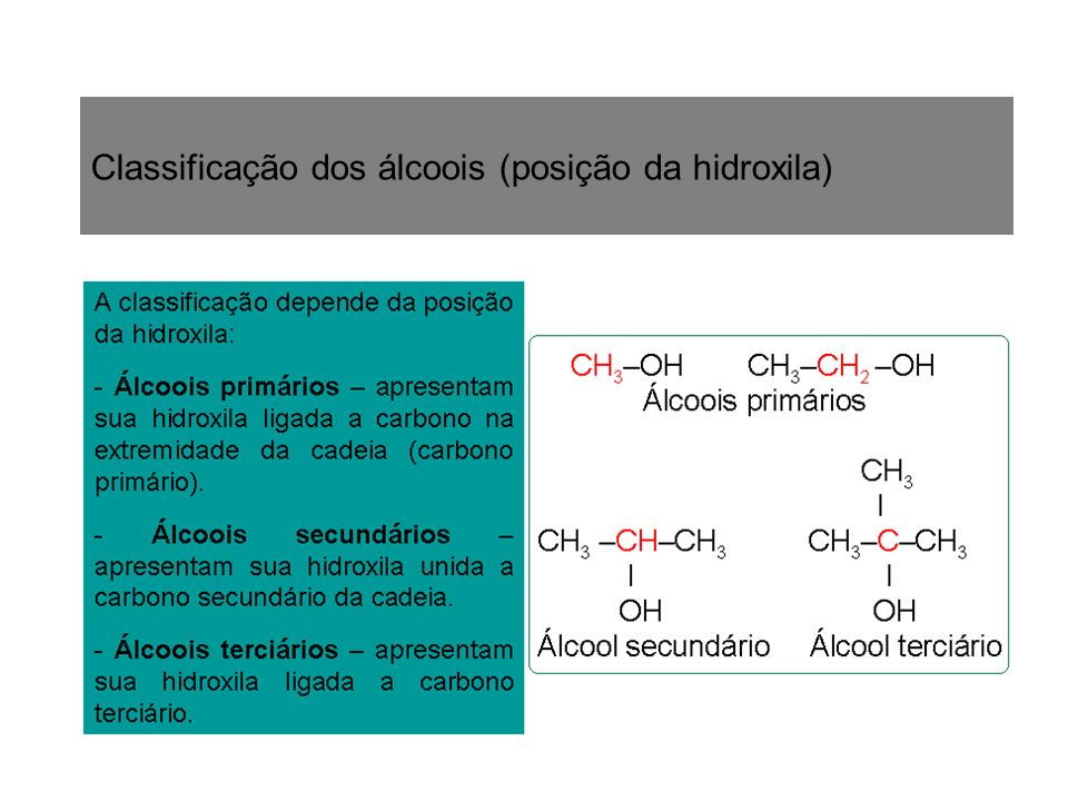 Classificação dos álcoois (posição da hidroxila)