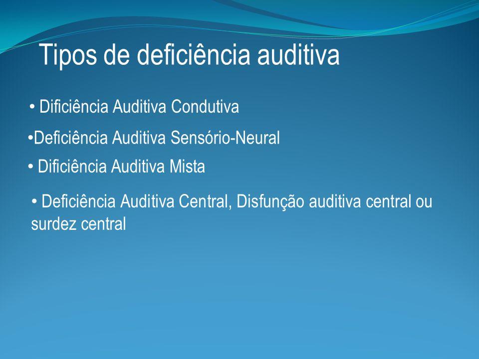 Tipos de deficiência auditiva