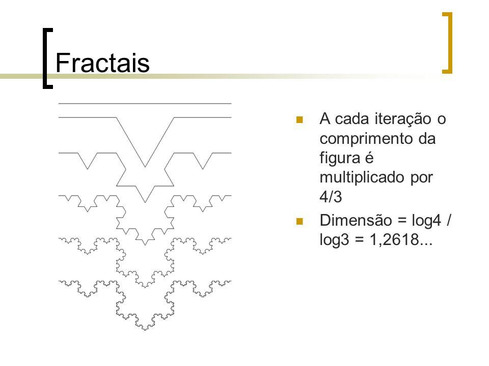 Fractais A cada iteração o comprimento da figura é multiplicado por 4/3.