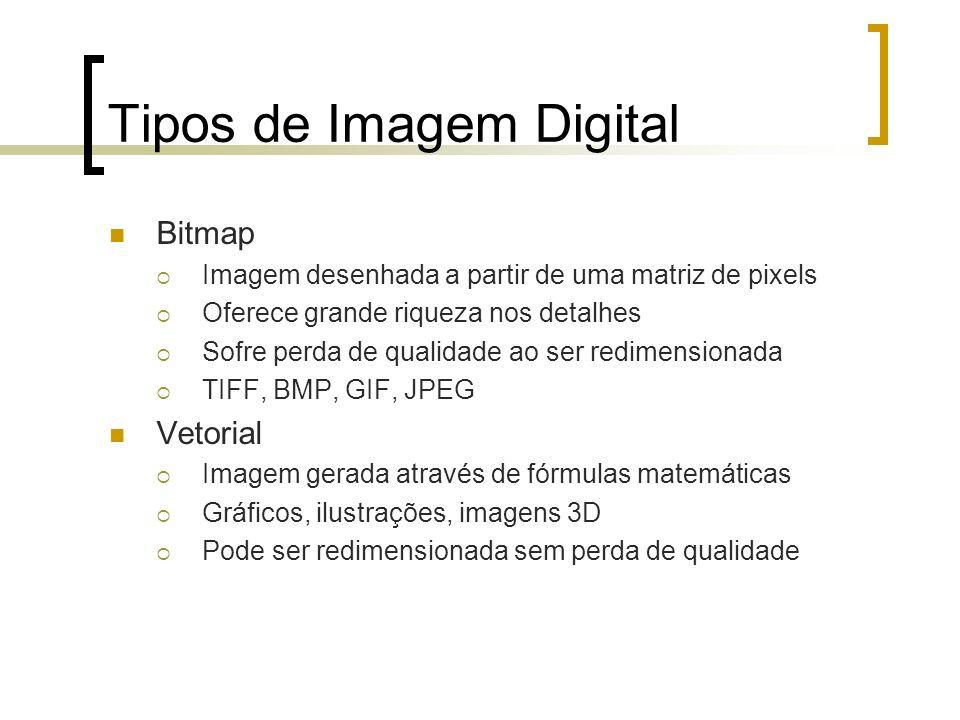 Tipos de Imagem Digital