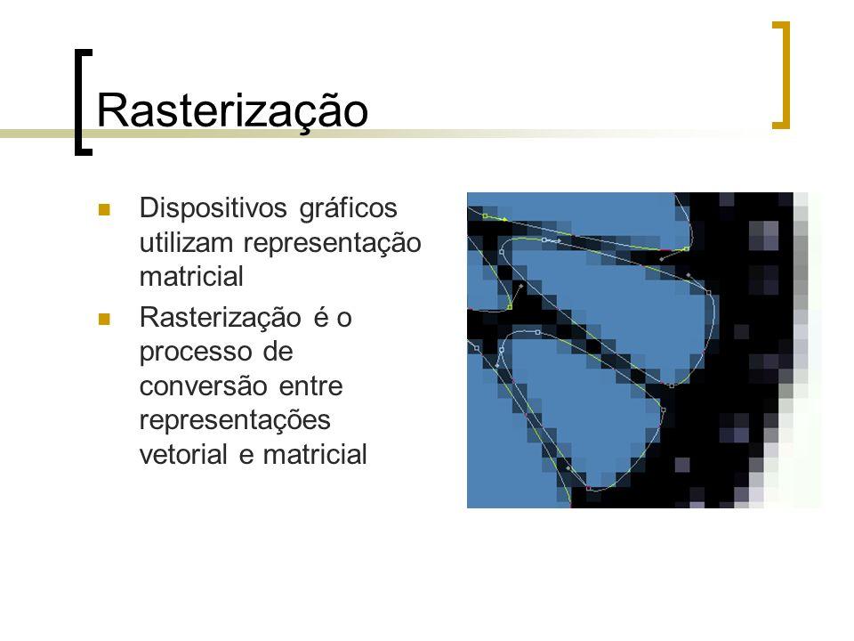 Rasterização Dispositivos gráficos utilizam representação matricial