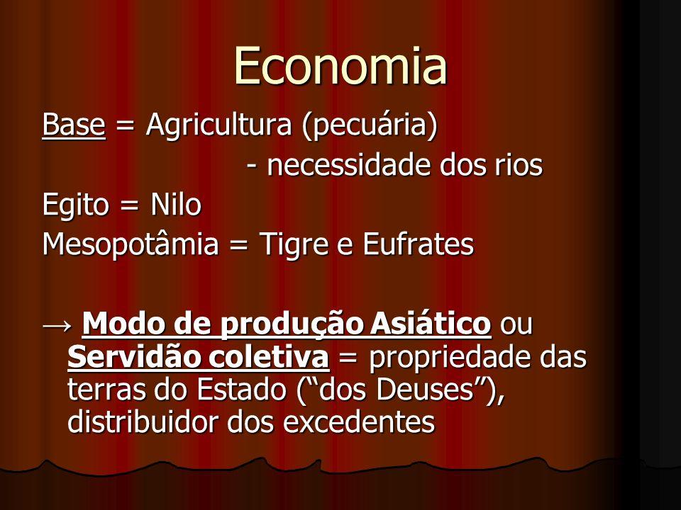 Economia Base = Agricultura (pecuária) - necessidade dos rios